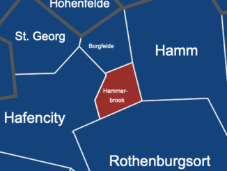 Eigentumswohnung in Hammerbrook kaufen