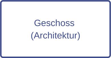 Geschoss Architektur